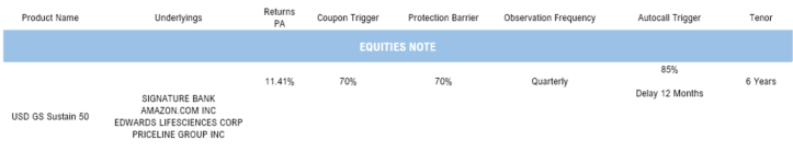 equities note