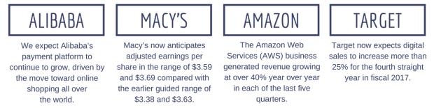 retail underlying analysis