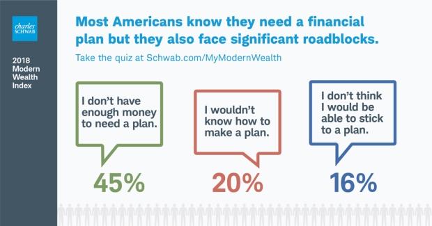 Roadblock to Planning